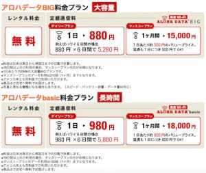 ALOHA DATA「アロハデータ」1日880円から使える