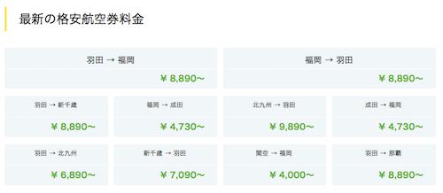 羽田沖縄間も1万円台で行ける!